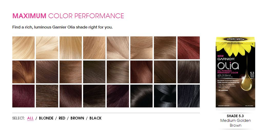 Garnier Olia Hair Color Shades