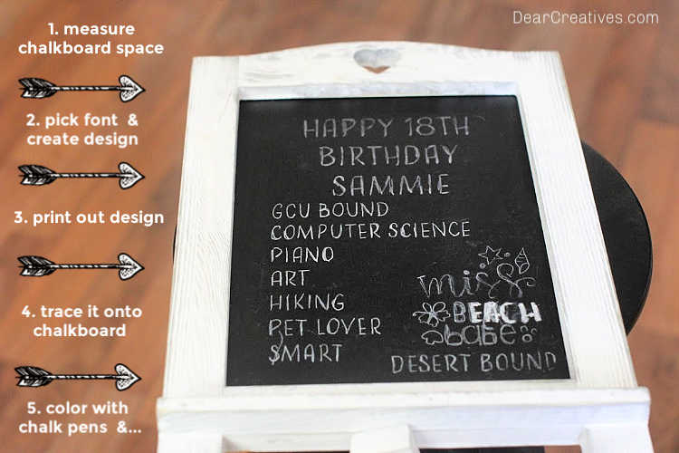 chalkboard art lettering that has been traced onto the chalkboard for a birthday sign. You can use this easy method for any chalkboard art, signs and ideas. DearCreatives.com